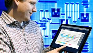 IBM kuantum bilişim ile inovasyonu hızlandıracak
