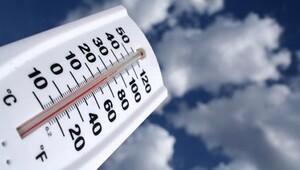 Meteoroloji açıkladı! Hava Durumu nasıl olacak?