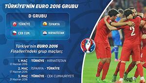 EURO 2016'da D grubu