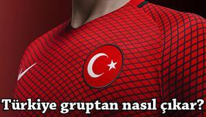 Milli Takım için ihtimaller çoğaldı.. Türkiye gruptan nasıl çıkar?