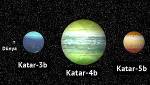 Katar: Üç yeni gezegen keşfettik