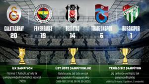 Süper Lig'de 58 yılda 5 şampiyon