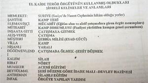 El Kaide terör örgütüne Türkiye'den katılanların kullandığı şifreler deşifre edildi