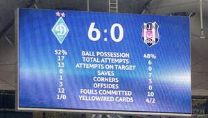 Sanki UEFA, bunu istemedi