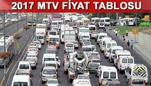 MTV ödemesinde son gün ne zaman İşte MTV hesaplama yöntemi