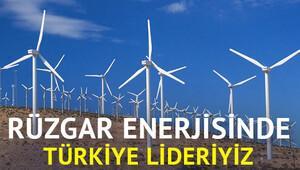 İzmir, RESte Türkiye lideri