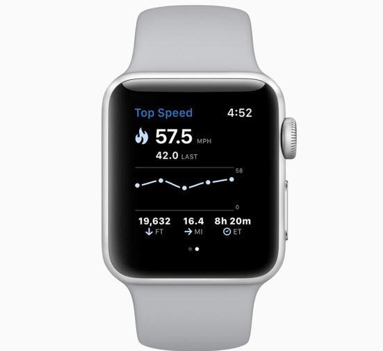 Apple Watch'tan kayakçı ve snowboardcuları sevindirecek özellik