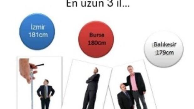Türk erkeği araştırmasında ilginç sonuçlar