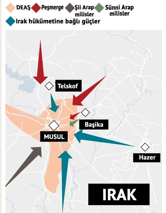 Son Dakika haberi: Musul operasyonu başladı, DEAŞ kaçacak yer arıyor