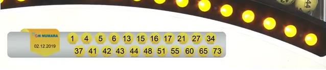On Numara'da 282 bin TL 2 kişiye çıktı! MPİ 2 Aralık On Numara çekiliş sonuçları ve sorgulama ekranı