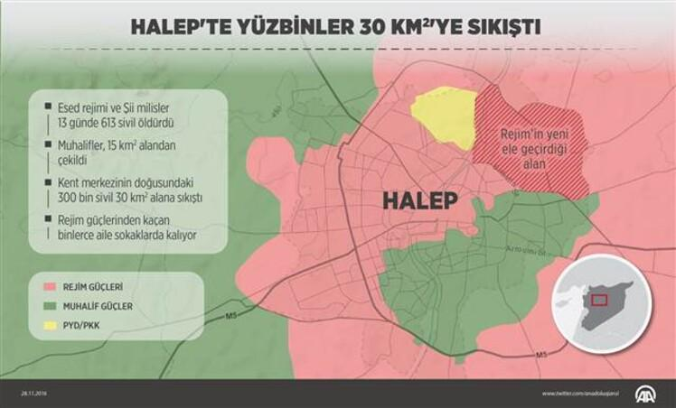 Suriye ordusu Halepte çok kritik noktaları aldı