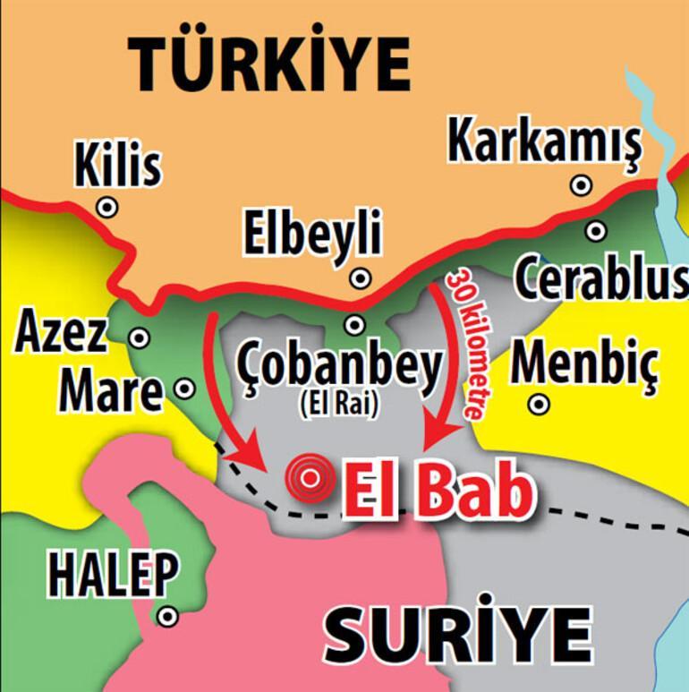 'Hedef El Bab'