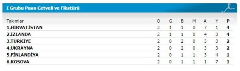 İzlanda Türkiye maçı öncesi siyah bant.. Milli maç hangi kanalda saat kaçta?