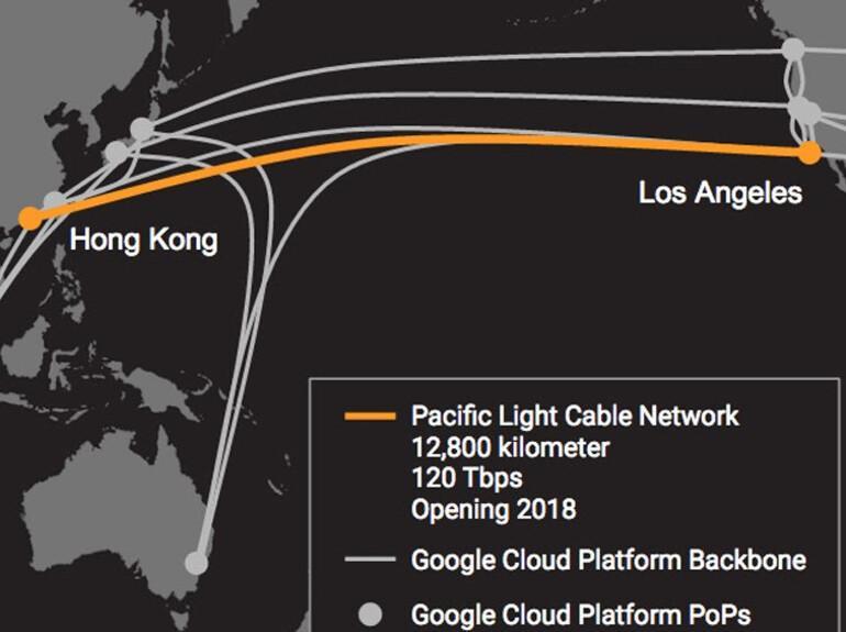 Google ve Facebook deniz altına kablo döşüyor!
