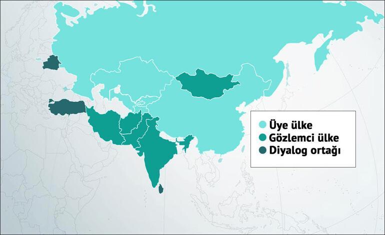 Erdoğanın ŞİÖ çıkışına Rusya ve Çinden ilk yorum