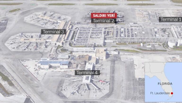 Son dakika.. ABDde havalimanında silahlı saldırı