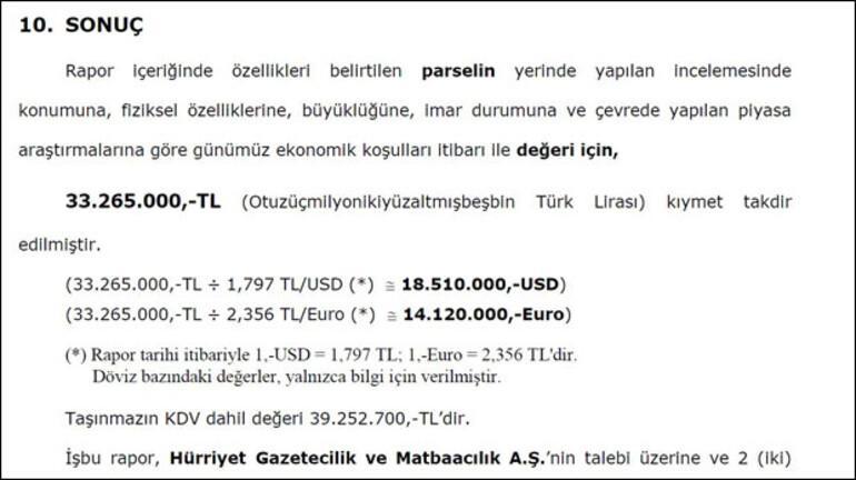 Doğan Holding'den belgeli yalanlama