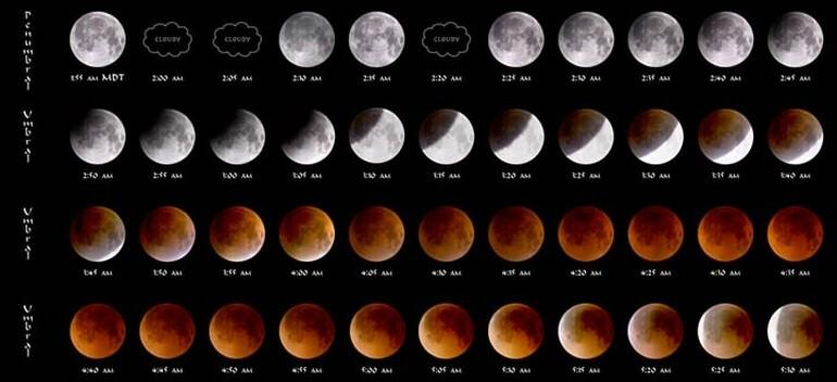 Ay tutulması 2017 ne zaman olacak Ay tutulmasının yaşanacağı saat belli mi