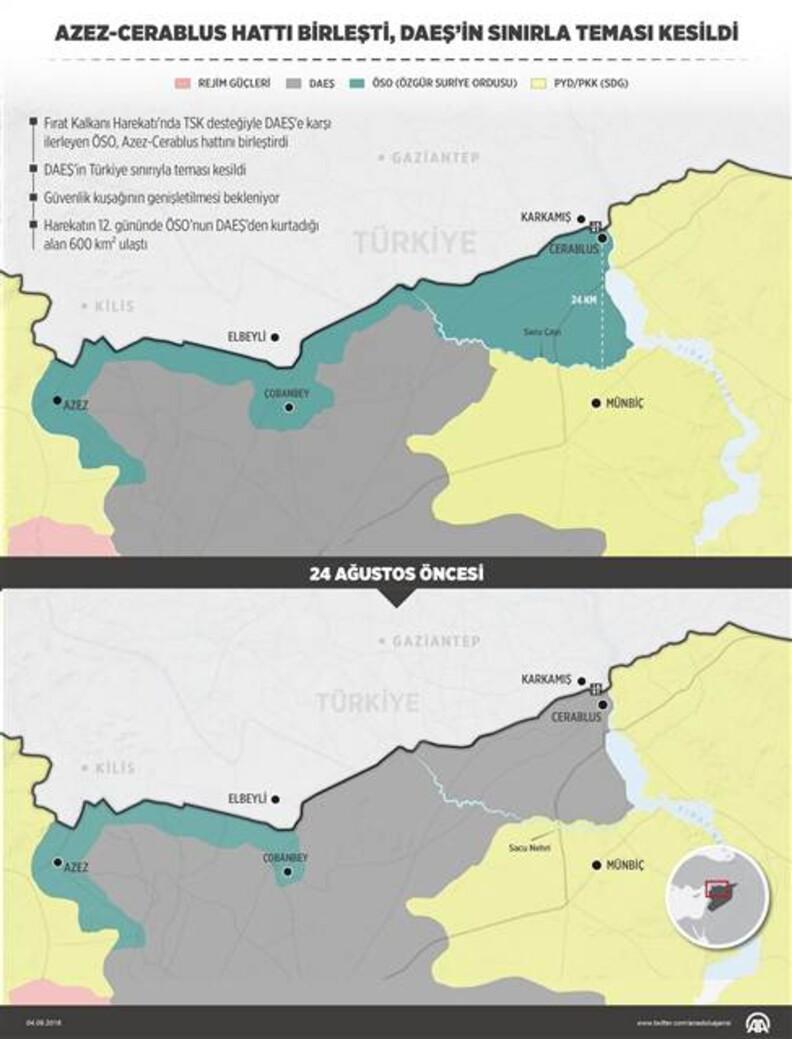 Son dakika haberi: IŞİD'in Türkiye sınırıyla teması bitti, Azez-Cerablus hattı birleşti