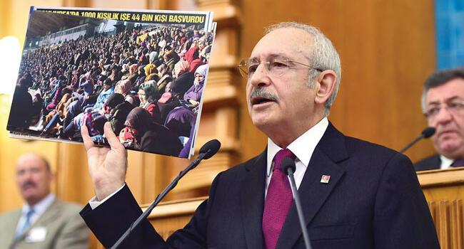 CHP slams gov't over economic policy