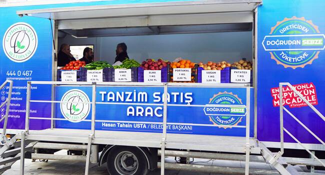 Turkish government vows measures to curb food prices