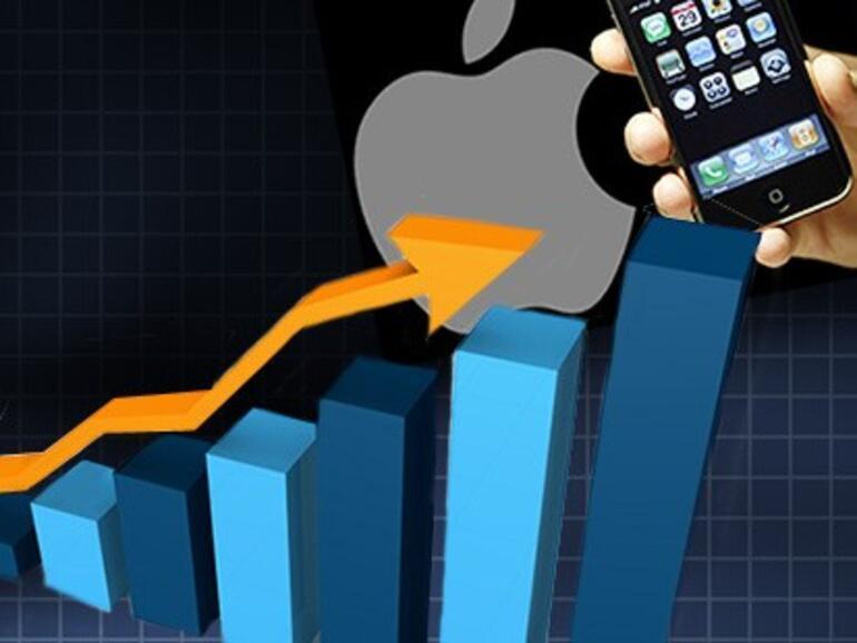 74.8 milyon #iPhone / 16.1 milyon #iPad / 5.3 milyon #Mac Satıldı.