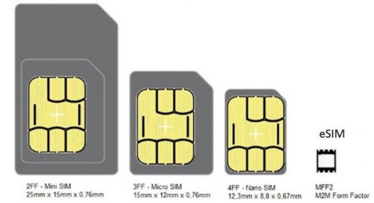 Çift SIM kartlı iPhone sadece Çine, eSIM sadece 9 ülkeye