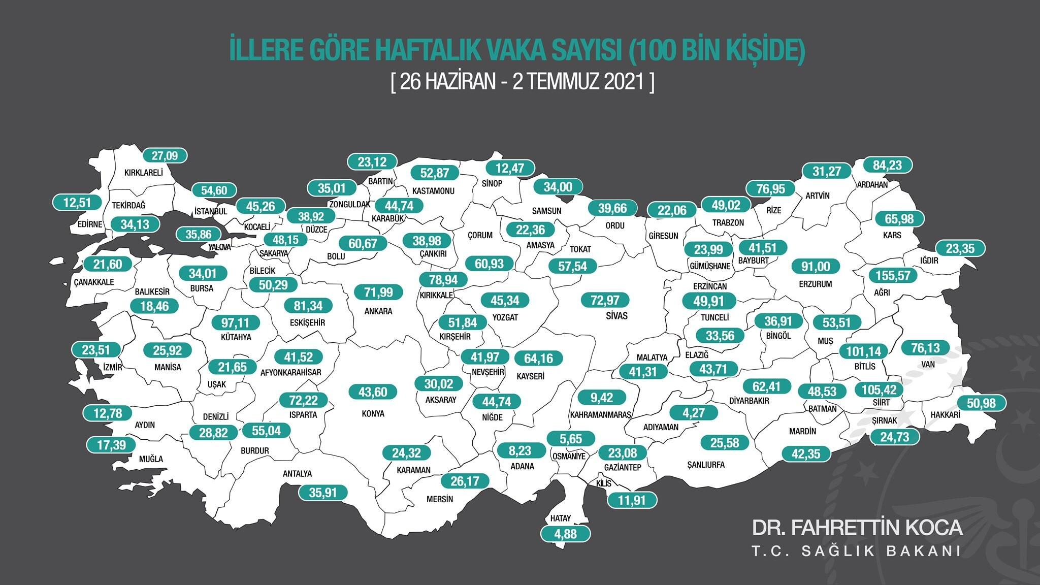 Son dakika haberler... Bakan Koca duyurdu!.. Delta plus varyantı Türkiye'de... 3 ilde görüldü..