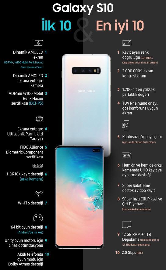 Samsung Galaxy S10'un en iyi 10 özelliği