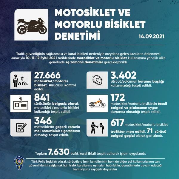 EGM'den motosiklet ve motorlu bisiklet denetimi