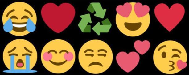 Twitter'da en çok ve en az kullanılan emojiler hangileri?