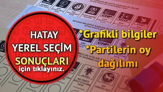 Hatay seçim sonuçları açıklanıyor - Hatay'da hangi parti (belediye başkanı) önde?
