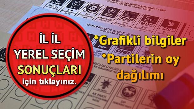 Keşan'da sonuçlara itiraz edildi; seçimi 11 oyla AK Partili aday kazandı