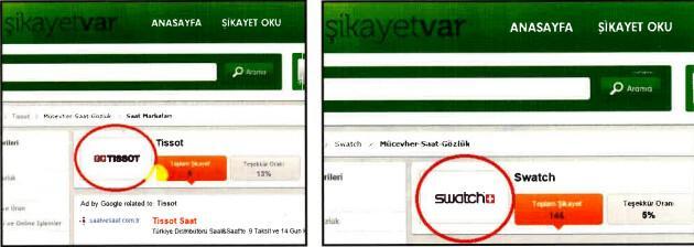 Sikayetvar.com'a tazminat cezası